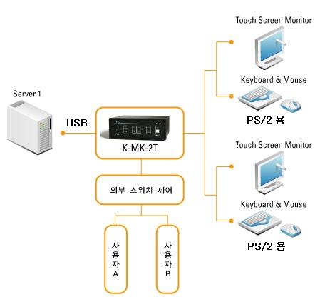 ts_k_mk_2t - USB IN.jpg