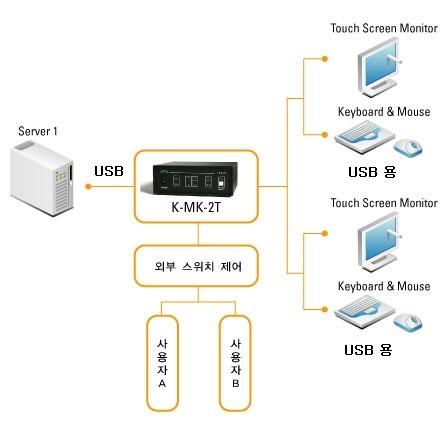 ts_k_mk_2t - USB IN OUT.jpg