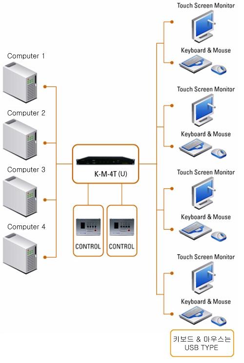사본 -K-M-4T (U) 3.jpg